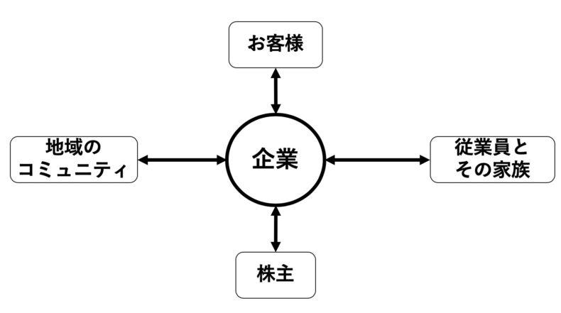 プロ経営者,松本晃,経営哲学