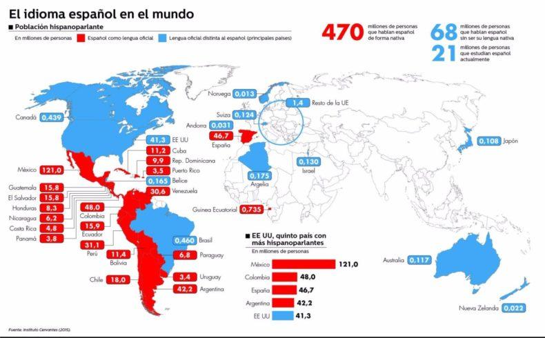 スペイン語,グアテマラ,留学,理由,学ぶ