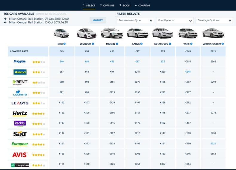 レンタカー,ヨーロッパ,autoeurope,イタリア,スイス,sixt,予約方法,注意事項