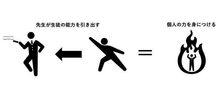 日本,アメリカ,英語,教育,違い