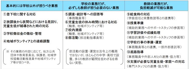 teach for japan, 教育, インタビュー